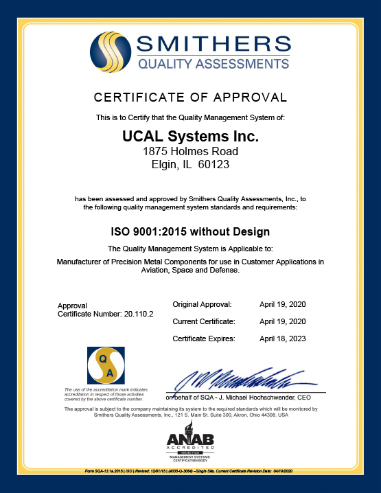ISO 9001:2015 with Design or ISO 9001:2015